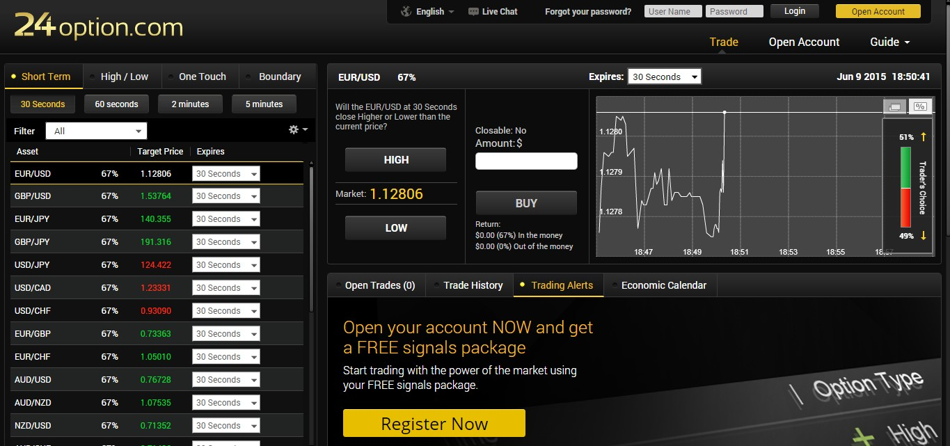 Binary options 24 nl