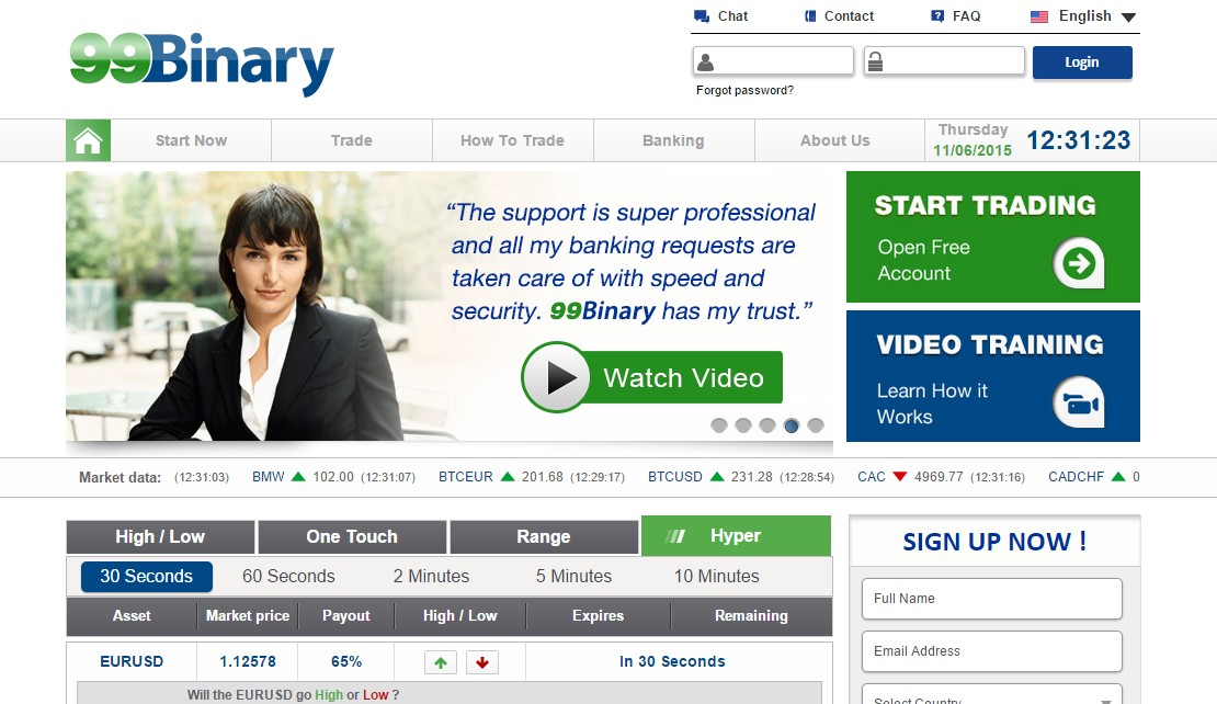 About   Binary Options Diary