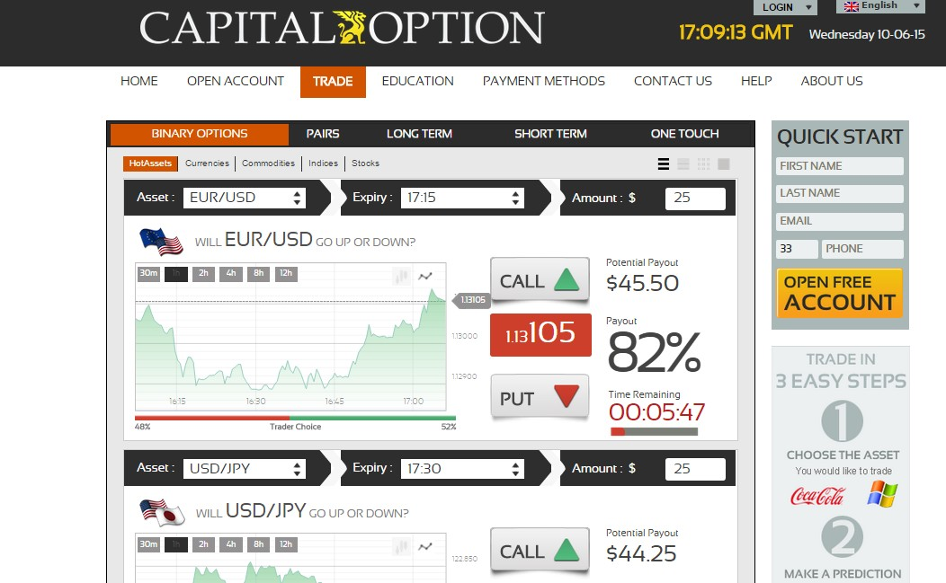 Capital one binary options
